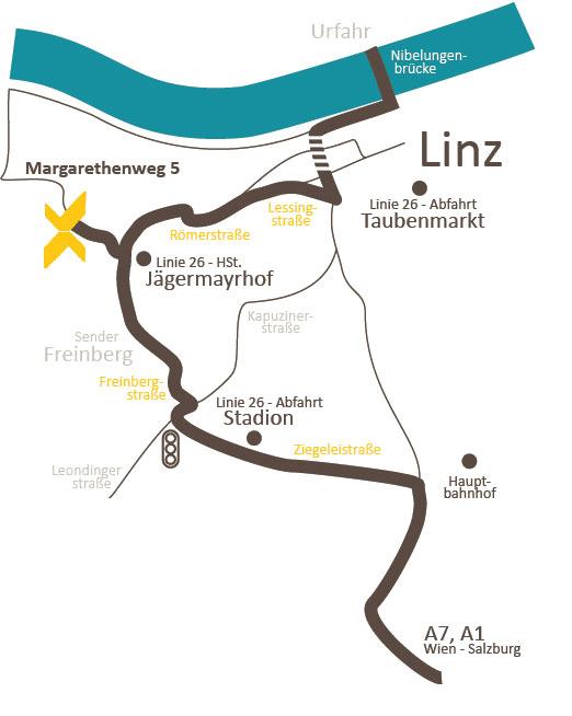 Lageplan & Anfahrt: Institut Medaktiv - Babyschwimmen Linz, Margarethenweg 5